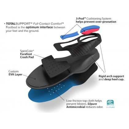 100% Authentic Spenco Total Support Max Insole Orthotic Running Sport Arch Support Spur Plantar Fasciitis Flat Feet Heel Knee Back Pain Cushion